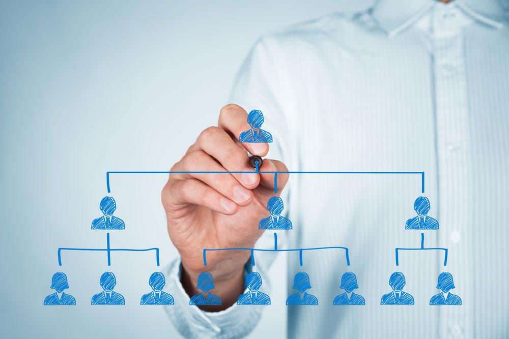 グループ法人の管理・運営