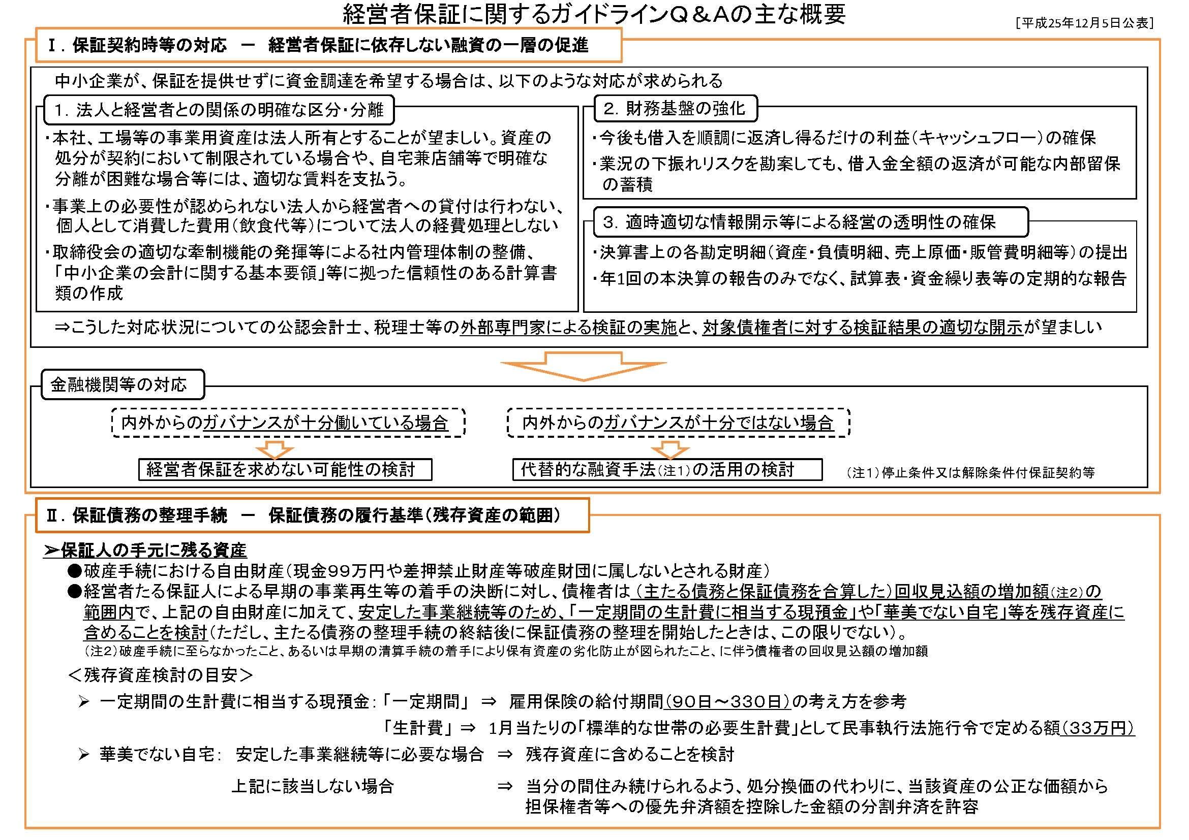 経営者保証ガイドライン概要_ページ_2