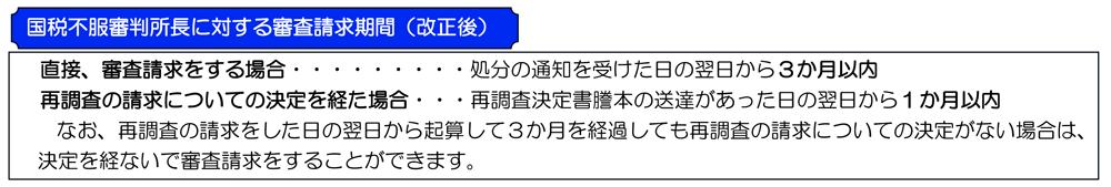 国税不服審判所長に対する審査請求期間(改正後)